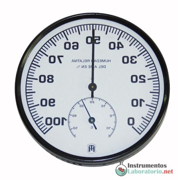 Hidrómetro que es